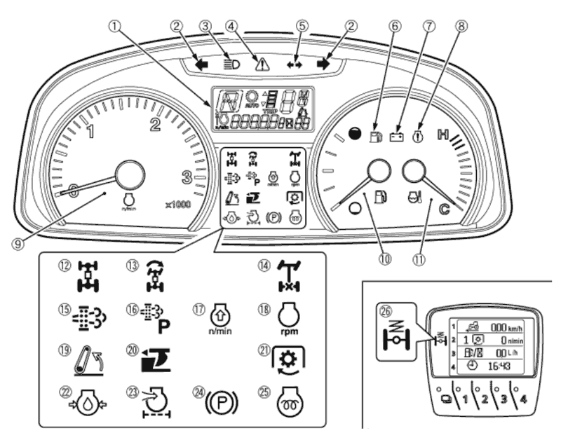 kubota large tractor dash diagram