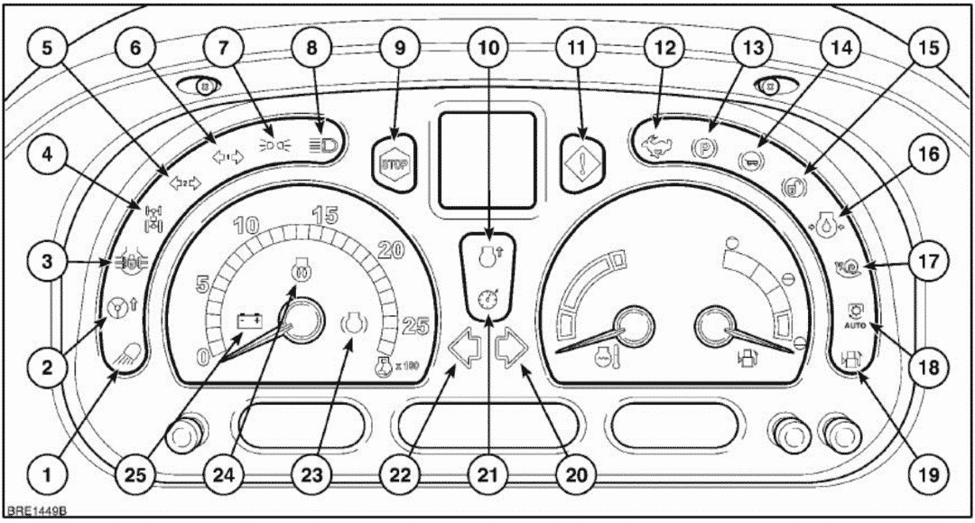 massey ferguson dashboard warning symbols images